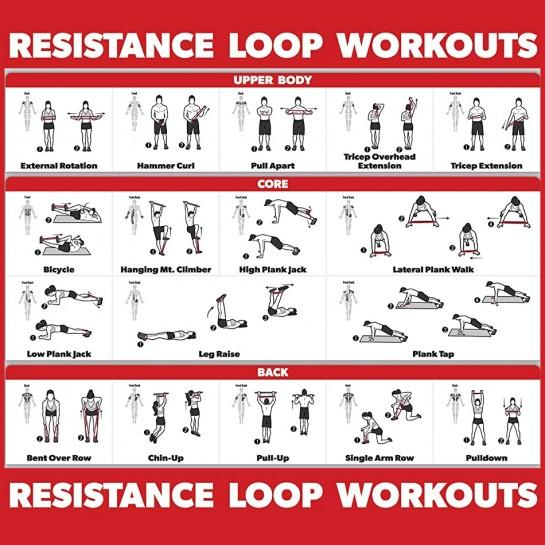 Фитнес резинки Bear KompleX Loop 3 в 1