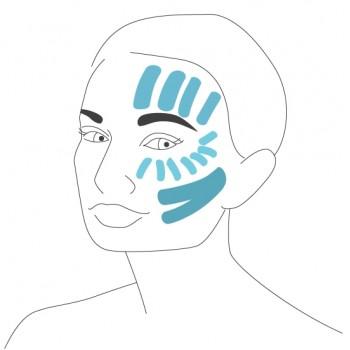 Тейпування обличчя